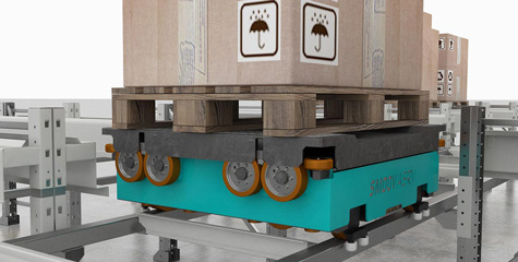 INTERFACE WITH GRAVITY ROLLER CONVEYORS